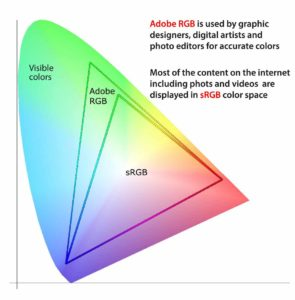 color space for monitor calibration