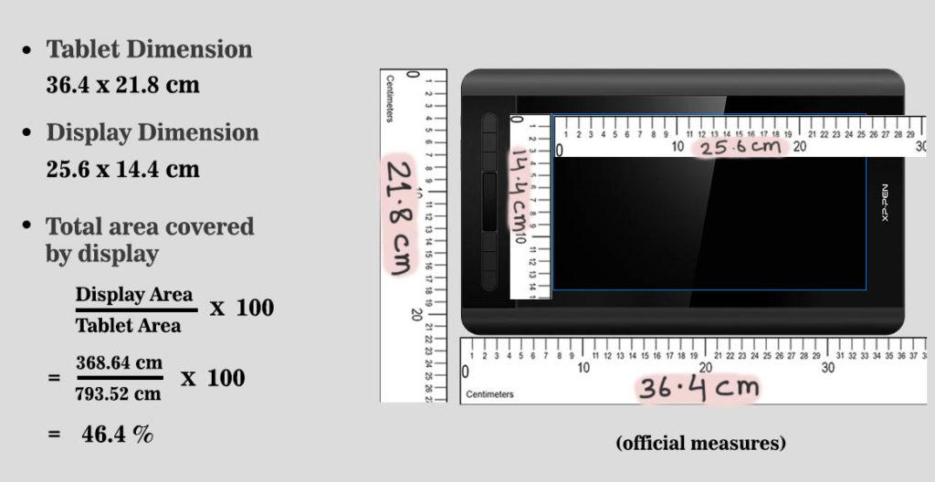 Xp-Pen artist 12 display area percentage
