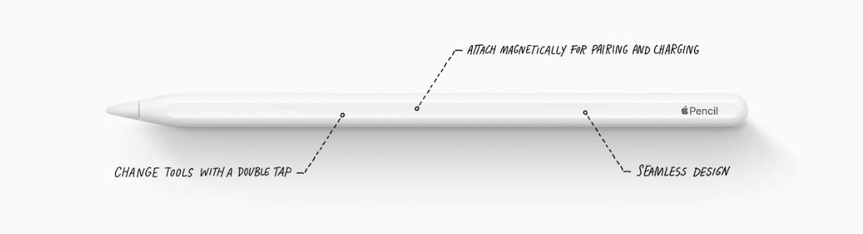 apple pencil features
