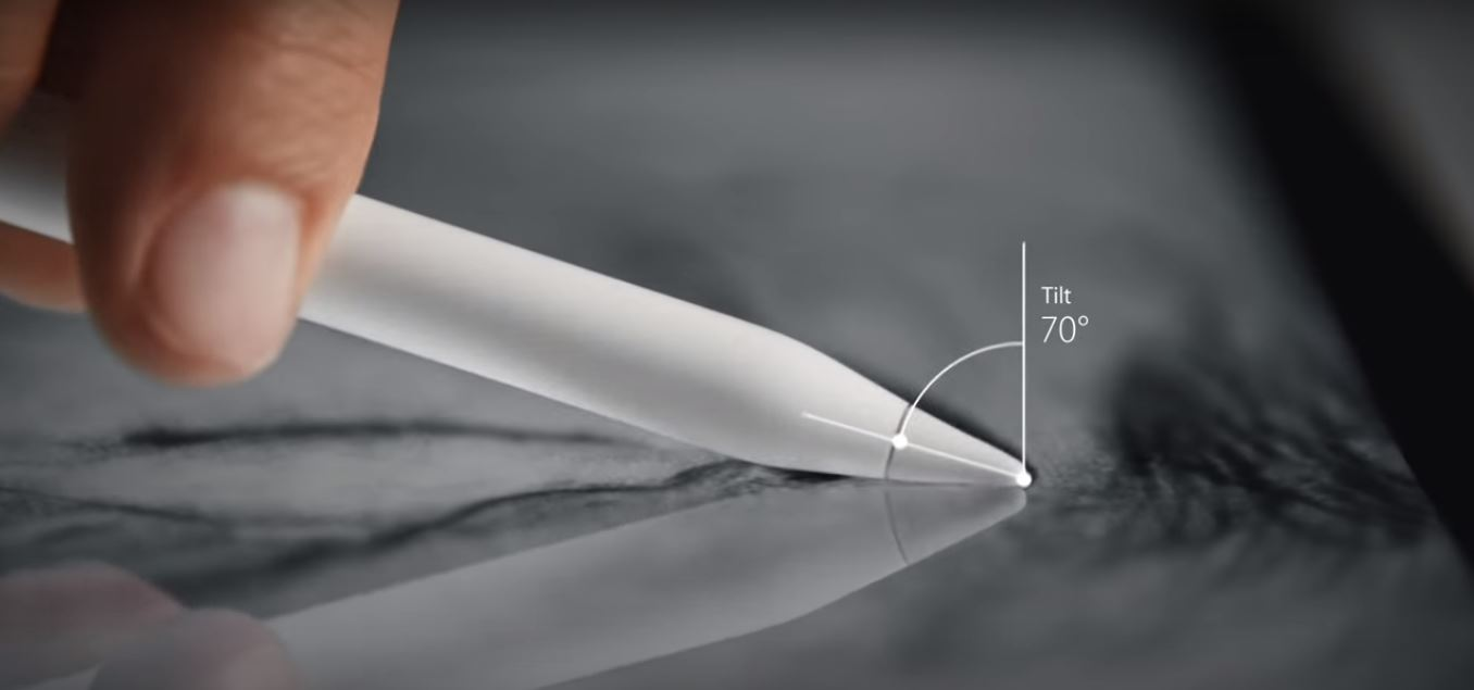 Tilt sensitivity and rotation in Stylus : Do you really need it