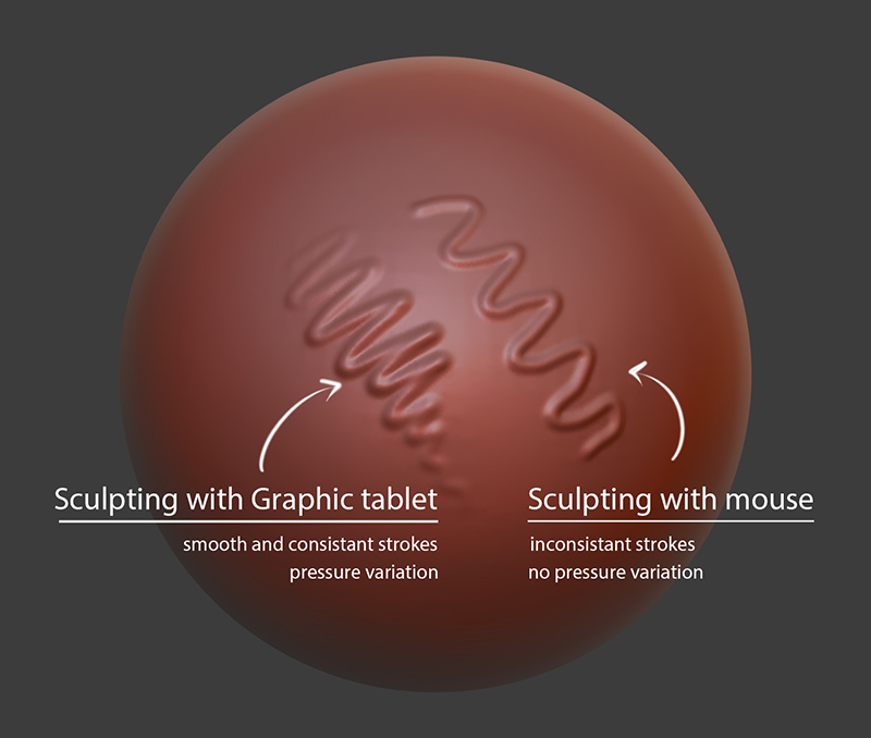digital sculpting: difference between mouse and graphic tablet