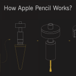 Here is how Apple Pencil Works? Simplified with Infographic