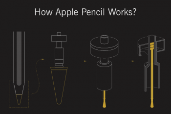 Explained: How Apple Pencil Works? Simplified with Infographic