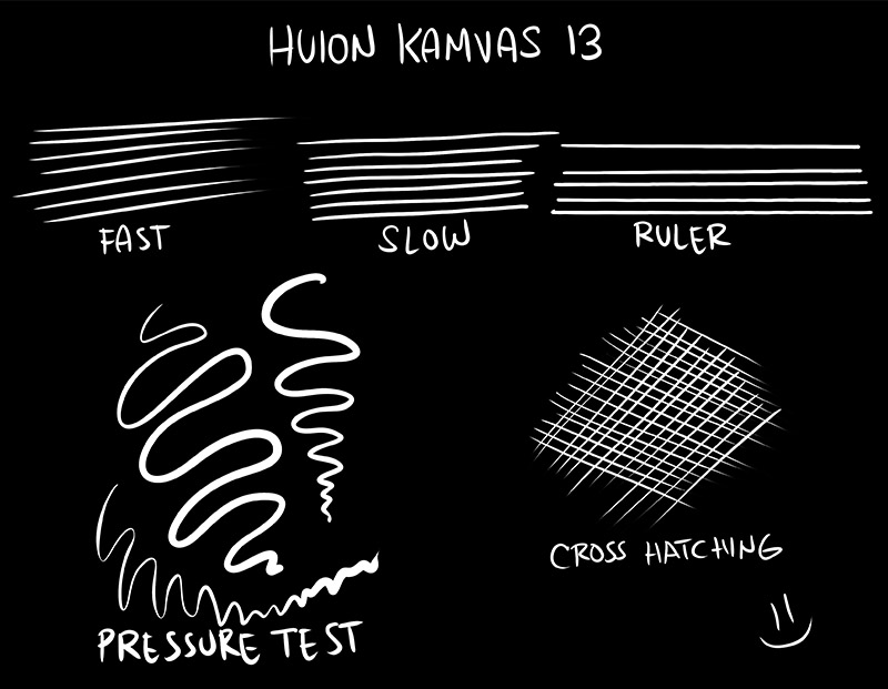 huion kamvas 13 pen performance test
