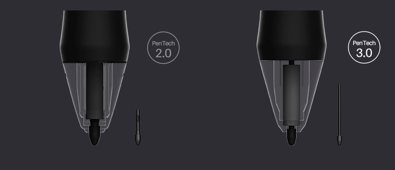 huion pen tech 3.0